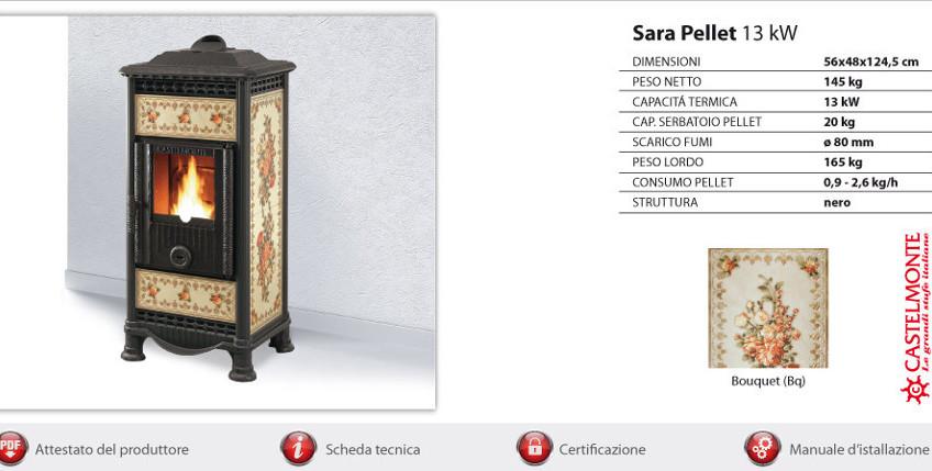 Castelmonte pelletkachel Sara